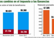 grafico ganancias 1